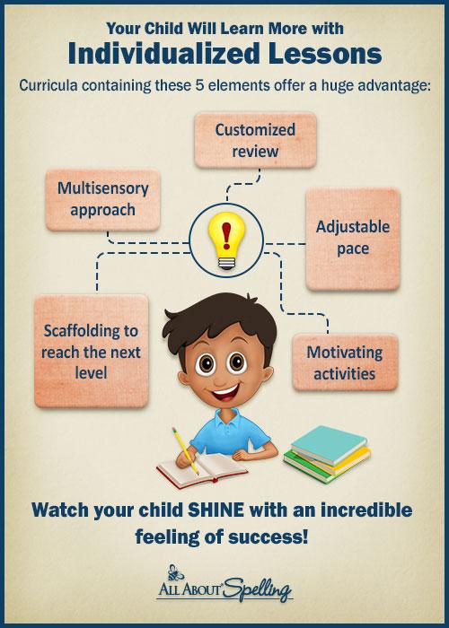 best homeschool curriculum for adhd